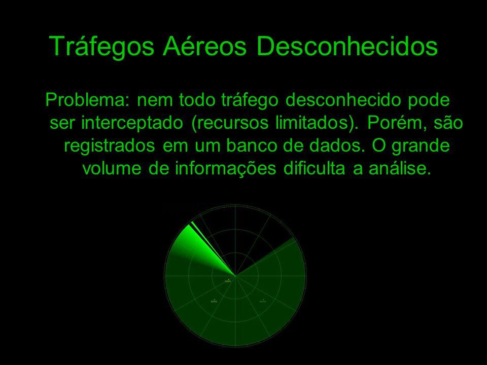 Tráfegos Aéreos Desconhecidos
