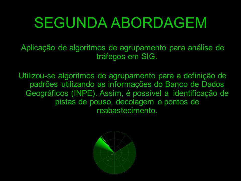 SEGUNDA ABORDAGEMAplicação de algoritmos de agrupamento para análise de tráfegos em SIG.