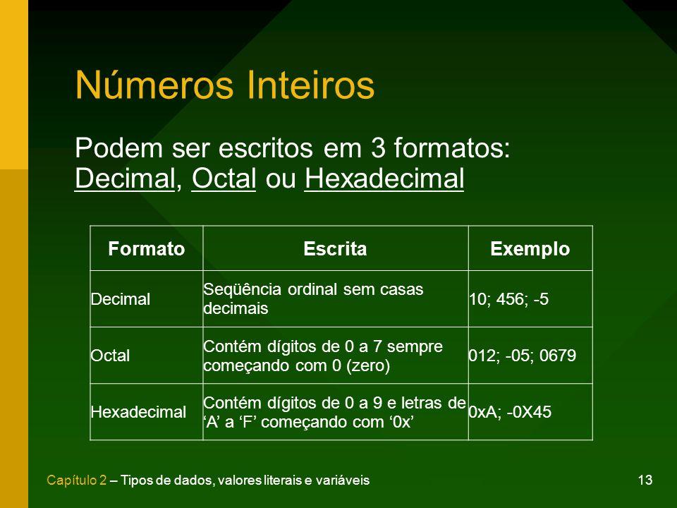 Números Inteiros Podem ser escritos em 3 formatos: Decimal, Octal ou Hexadecimal. Formato. Escrita.