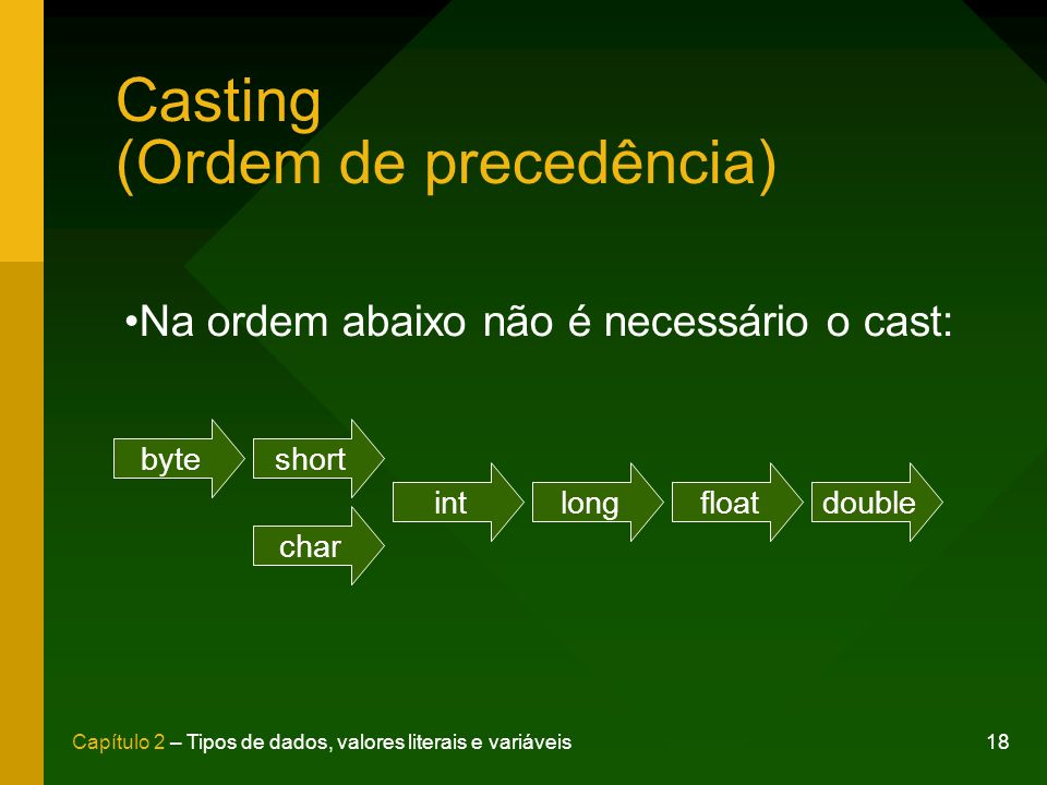 Casting (Ordem de precedência)