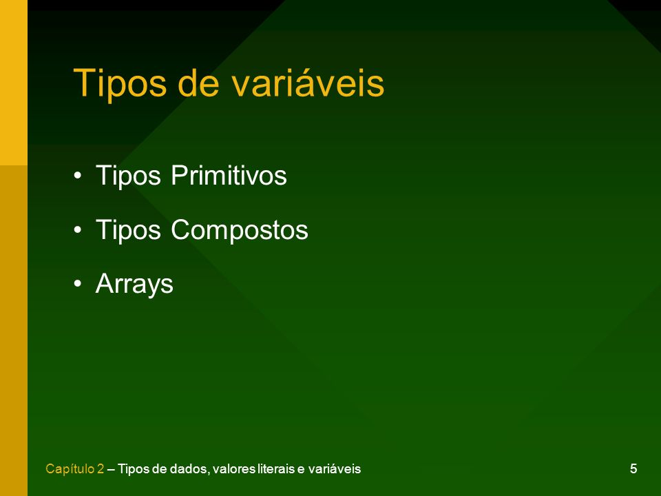 Tipos de variáveis Tipos Primitivos Tipos Compostos Arrays