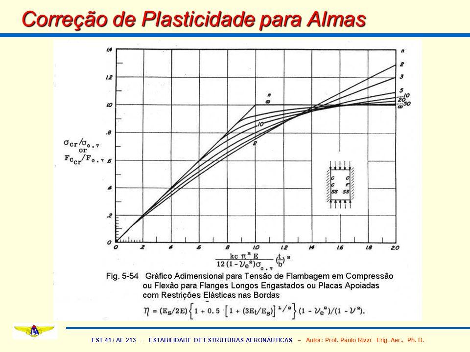 Correção de Plasticidade para Almas