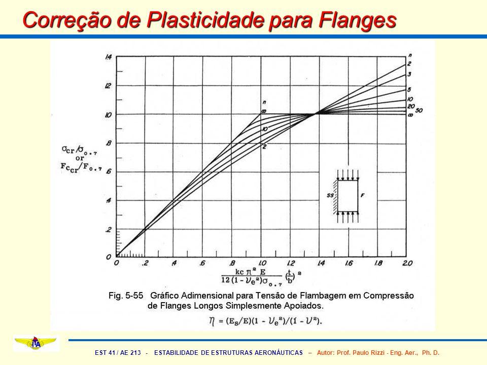 Correção de Plasticidade para Flanges