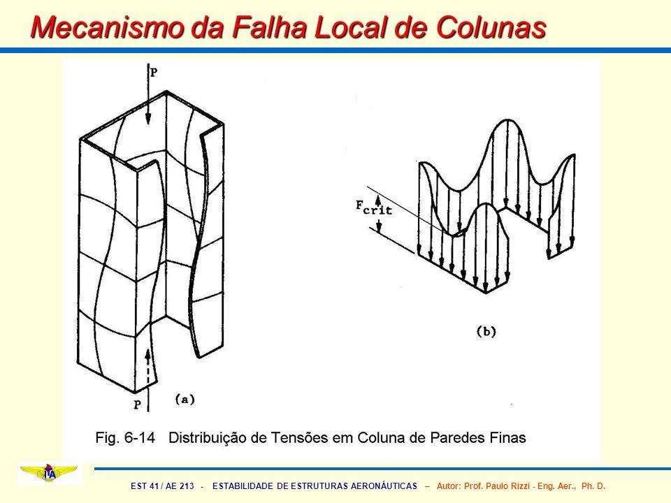 Mecanismo da Falha Local de Colunas