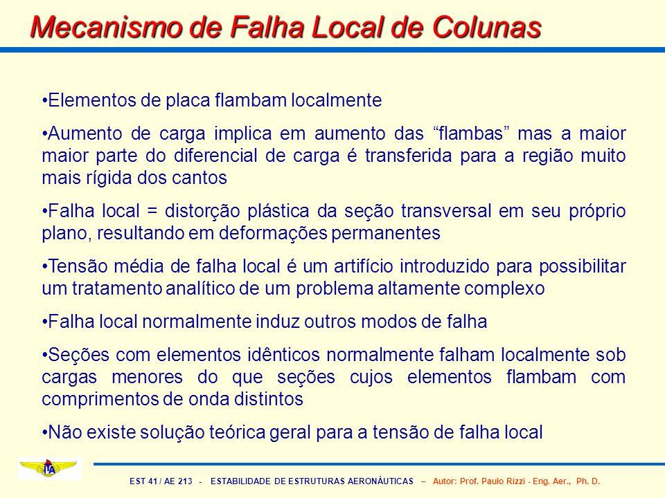 Mecanismo de Falha Local de Colunas