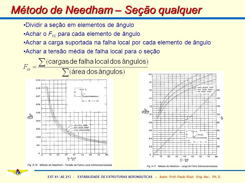 Método de Needham – Seção qualquer