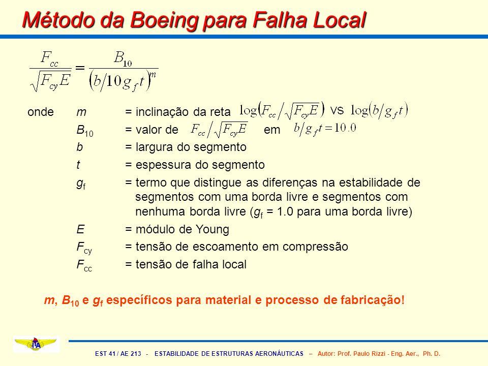 Método da Boeing para Falha Local