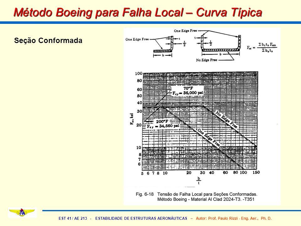 Método Boeing para Falha Local – Curva Típica