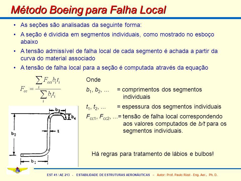 Método Boeing para Falha Local