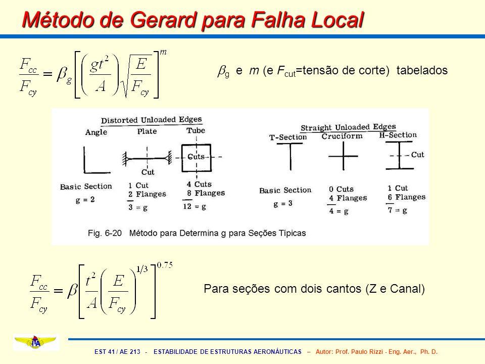 Método de Gerard para Falha Local