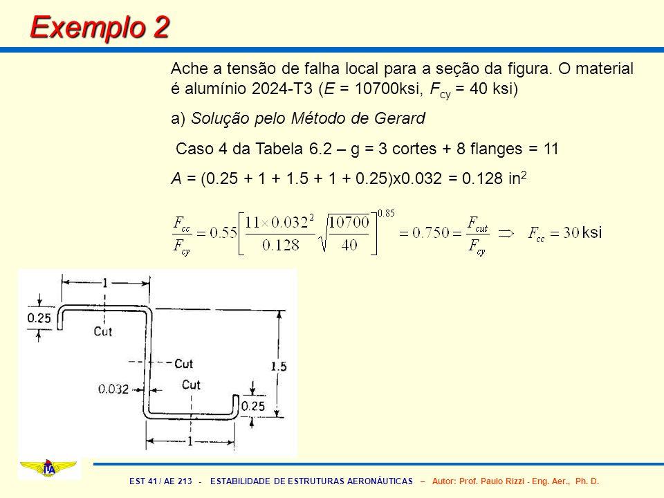 Exemplo 2 Ache a tensão de falha local para a seção da figura. O material é alumínio 2024-T3 (E = 10700ksi, Fcy = 40 ksi)
