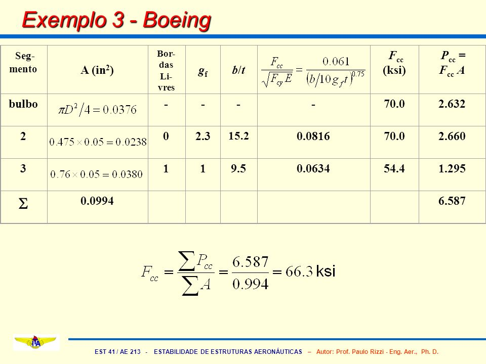 Exemplo 3 - Boeing  Seg-mento A (in2) gf b/t Fcc (ksi) Pcc = Fcc A