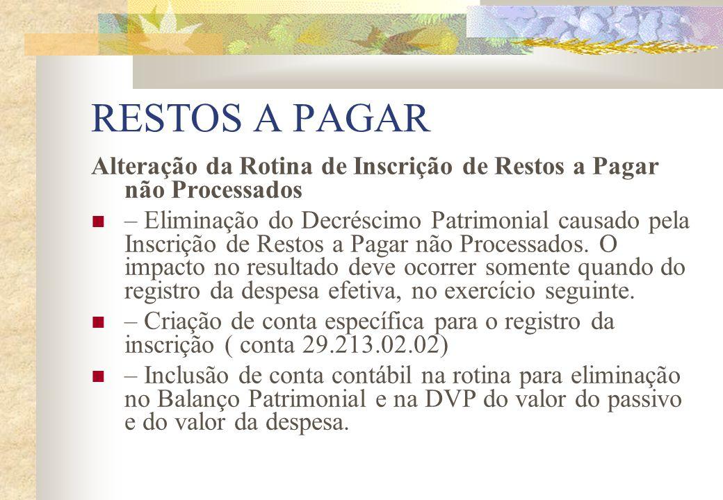 RESTOS A PAGAR Alteração da Rotina de Inscrição de Restos a Pagar não Processados.