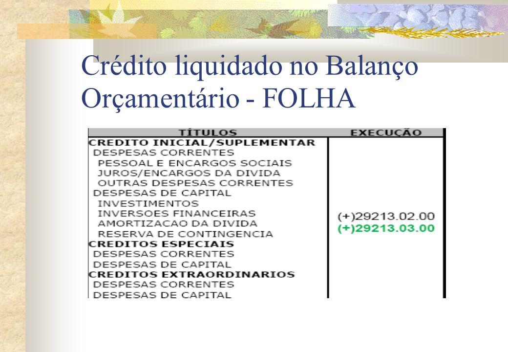 Crédito liquidado no Balanço Orçamentário - FOLHA