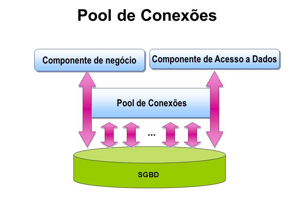 Componente de Acesso a Dados