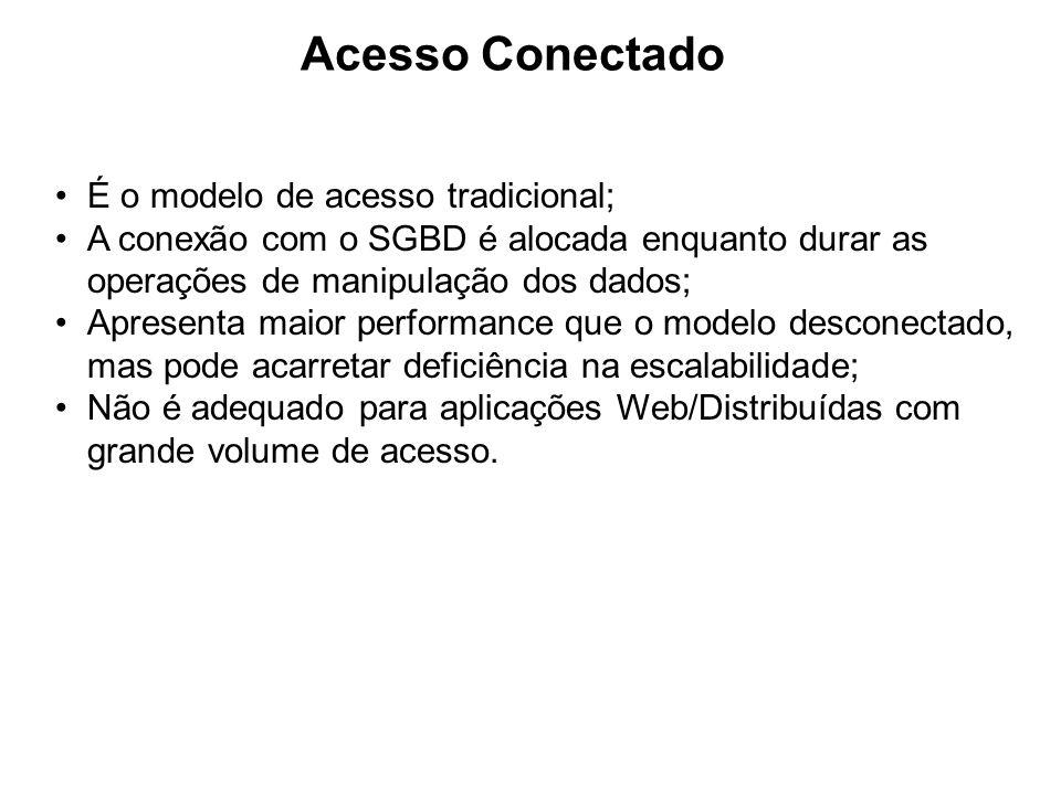 Acesso Conectado É o modelo de acesso tradicional;