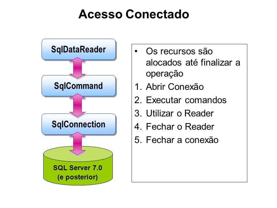 Acesso Conectado SqlDataReader