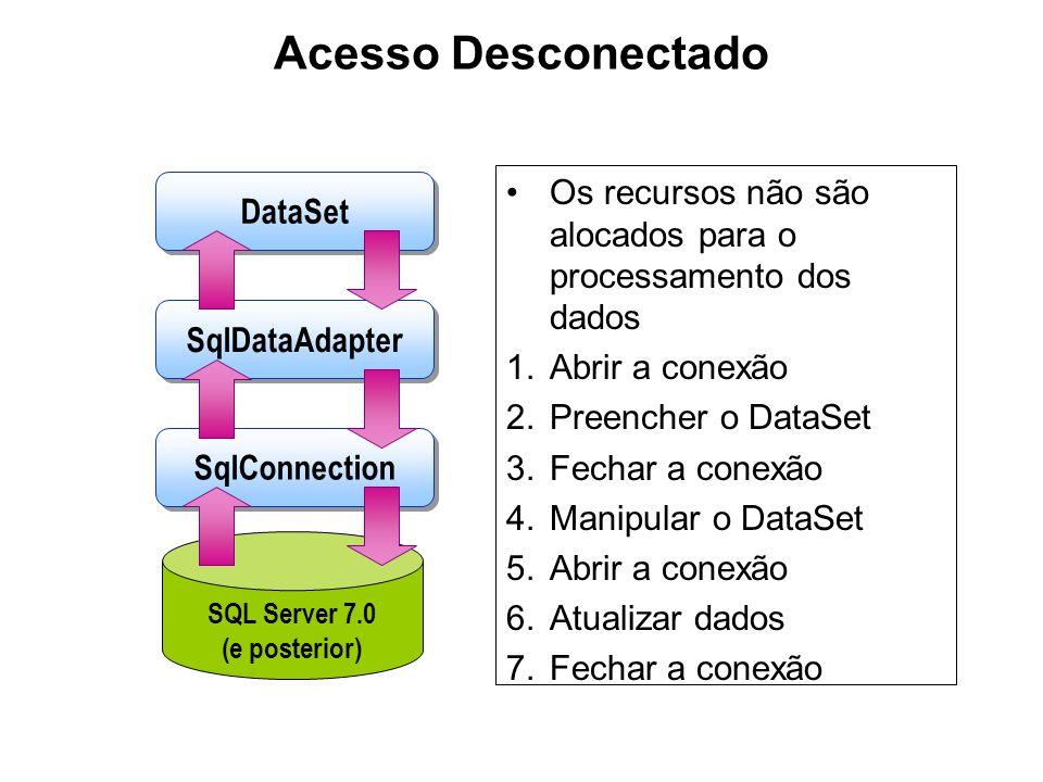 Acesso DesconectadoDataSet. Os recursos não são alocados para o processamento dos dados. Abrir a conexão.