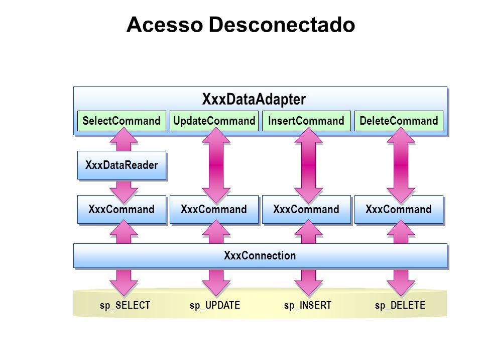 Acesso Desconectado XxxDataAdapter SelectCommand UpdateCommand