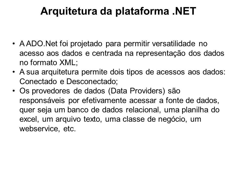 Arquitetura da plataforma .NET