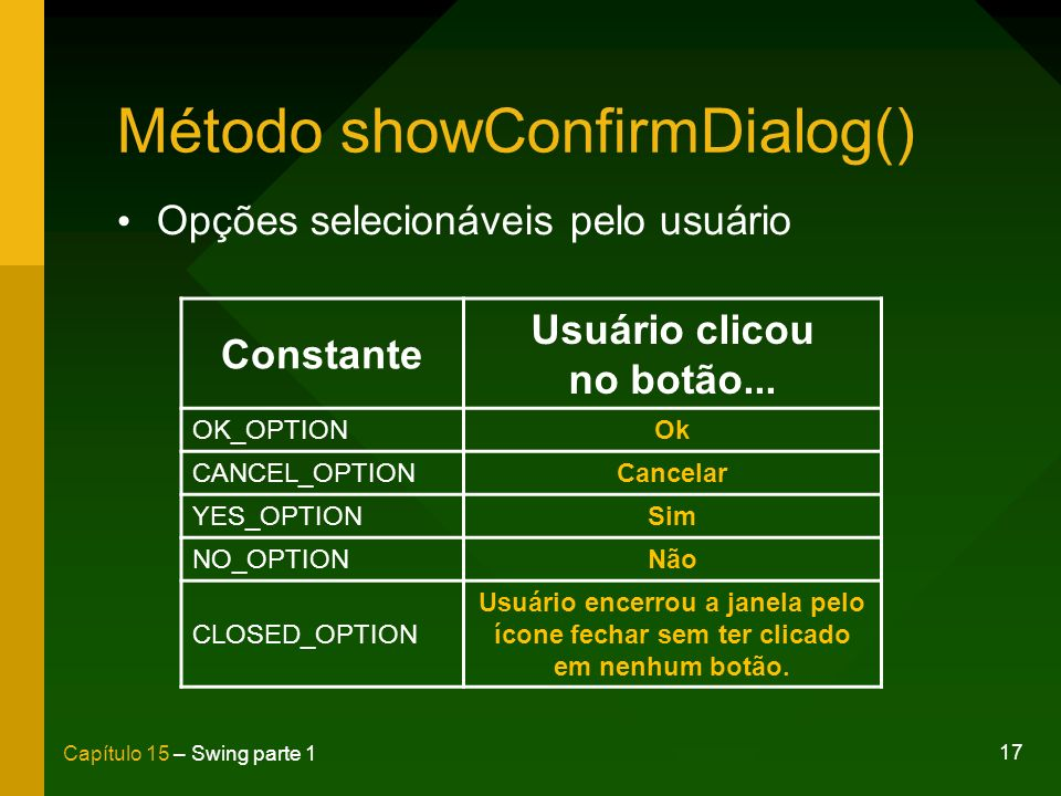 Método showConfirmDialog()