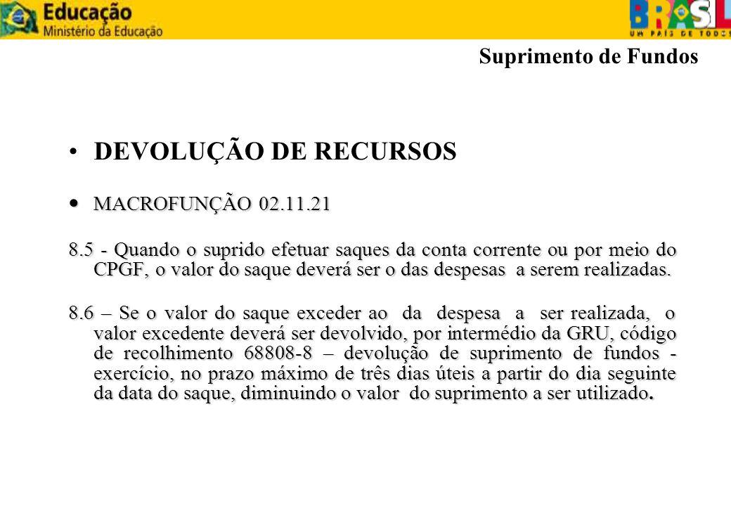 DEVOLUÇÃO DE RECURSOS Suprimento de Fundos MACROFUNÇÃO 02.11.21