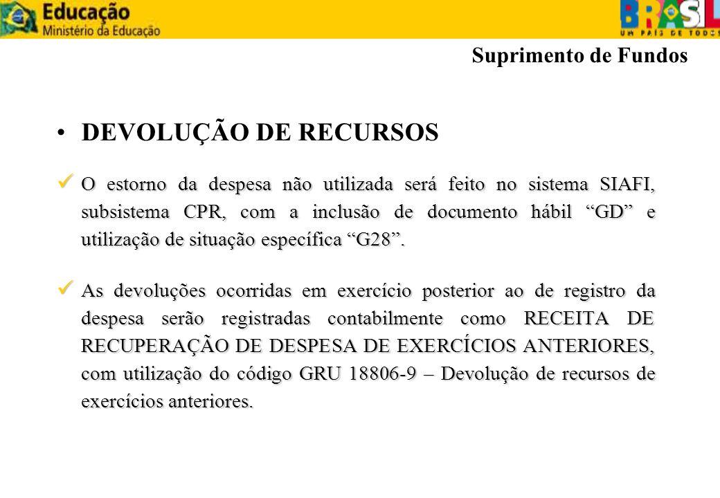 DEVOLUÇÃO DE RECURSOS Suprimento de Fundos
