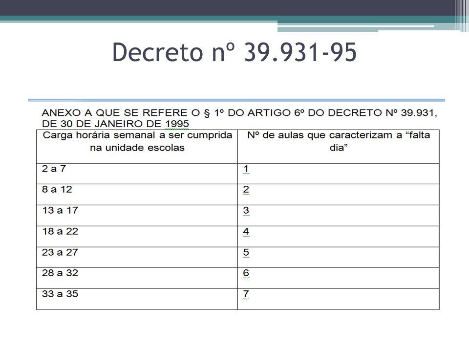 Decreto nº 39.931-95
