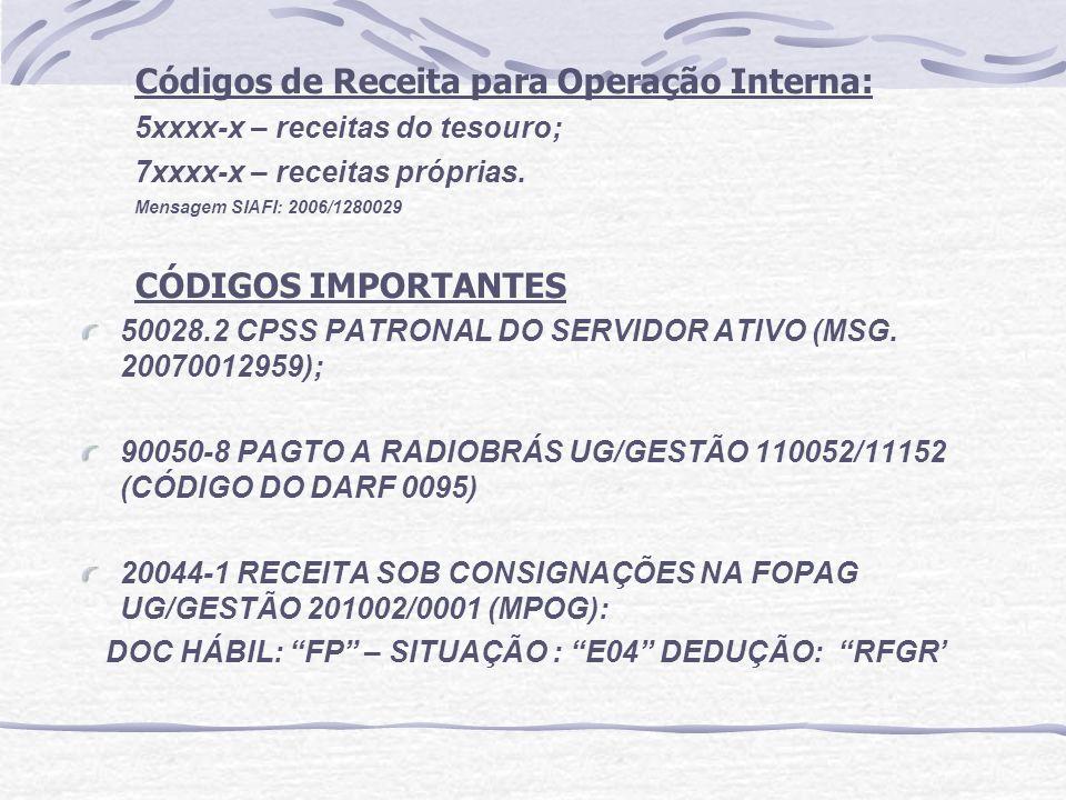 Códigos de Receita para Operação Interna: