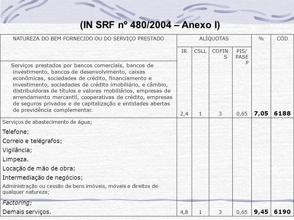 NATUREZA DO BEM FORNECIDO OU DO SERVIÇO PRESTADO
