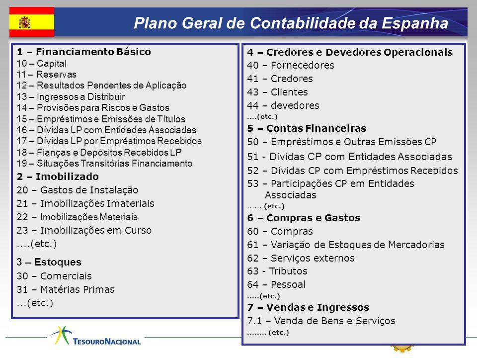 Plano Geral de Contabilidade da Espanha
