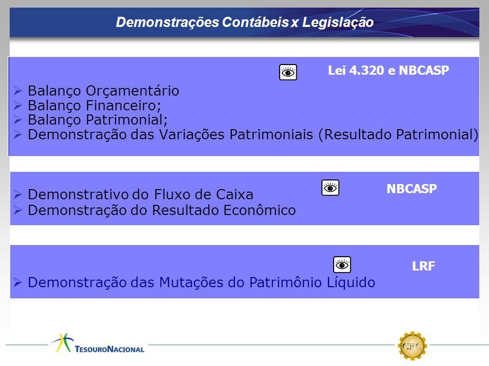 Demonstrações Contábeis x Legislação