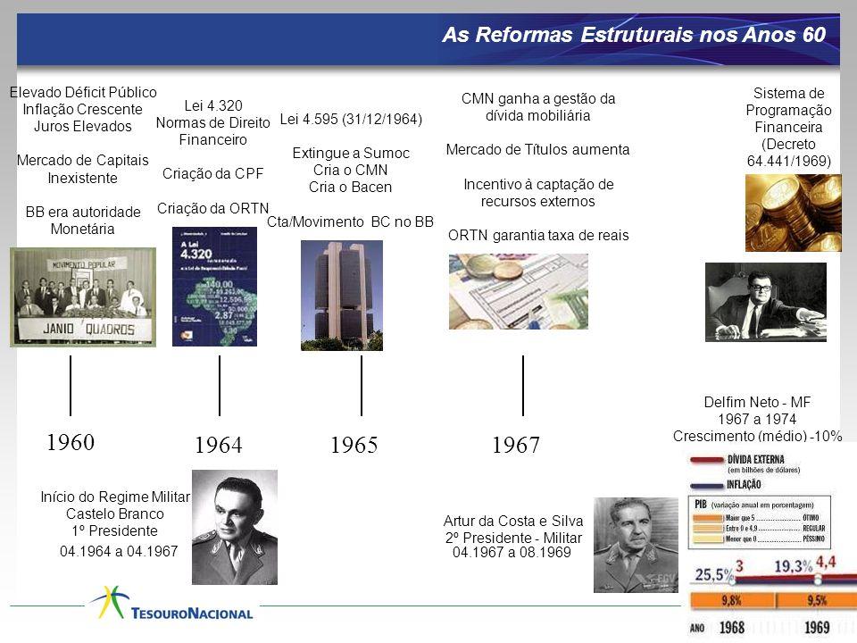 1960 1964 1965 1967 As Reformas Estruturais nos Anos 60