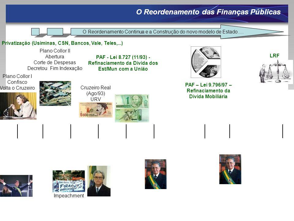 Privatização (Usiminas, CSN, Bancos, Vale, Teles,...)