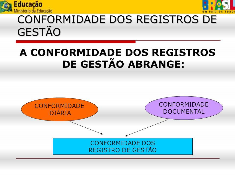 A CONFORMIDADE DOS REGISTROS DE GESTÃO ABRANGE: