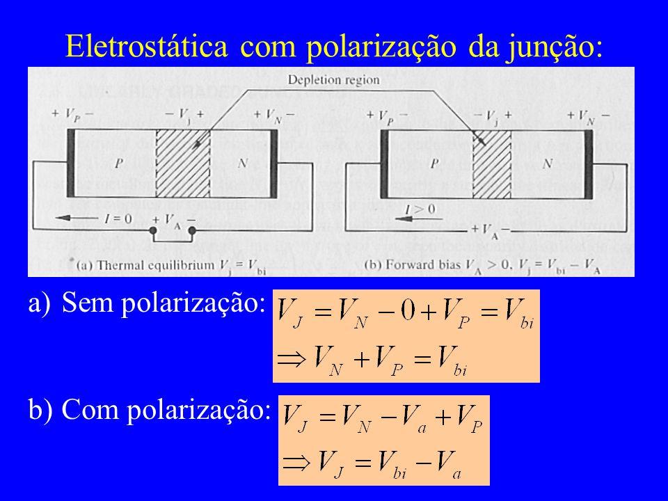 Eletrostática com polarização da junção: