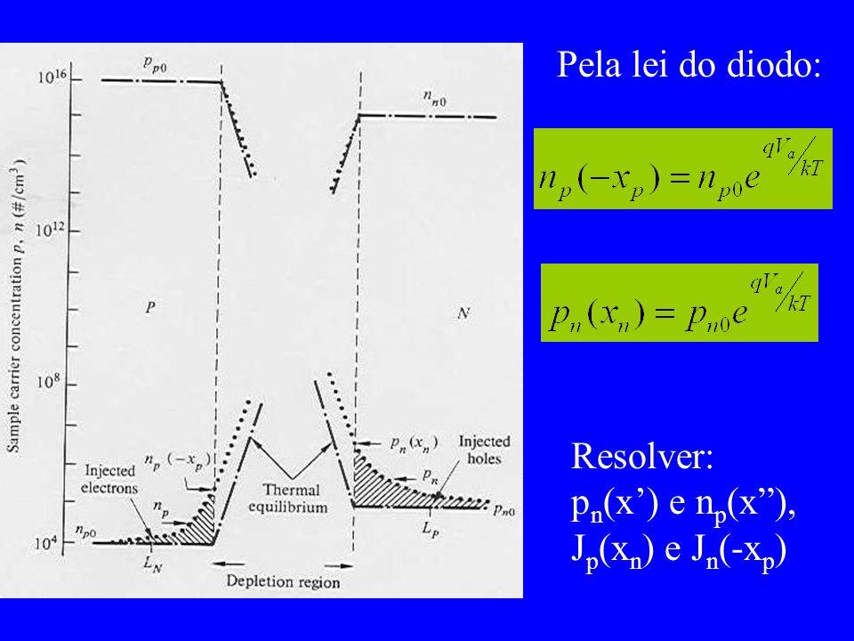 Pela lei do diodo: Resolver: pn(x') e np(x ), Jp(xn) e Jn(-xp)