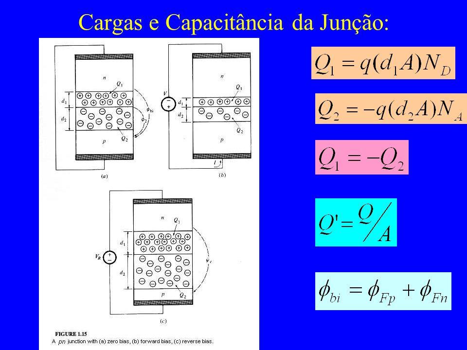 Cargas e Capacitância da Junção: