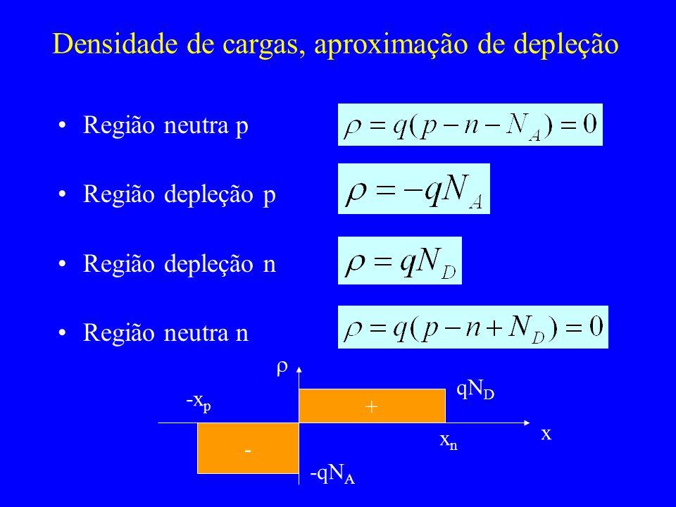 Densidade de cargas, aproximação de depleção