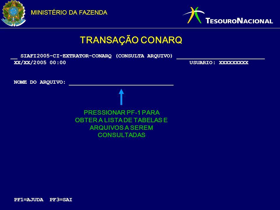 TRANSAÇÃO CONARQ __ SIAFI2005-CI-EXTRATOR-CONARQ (CONSULTA ARQUIVO) ___________________________.