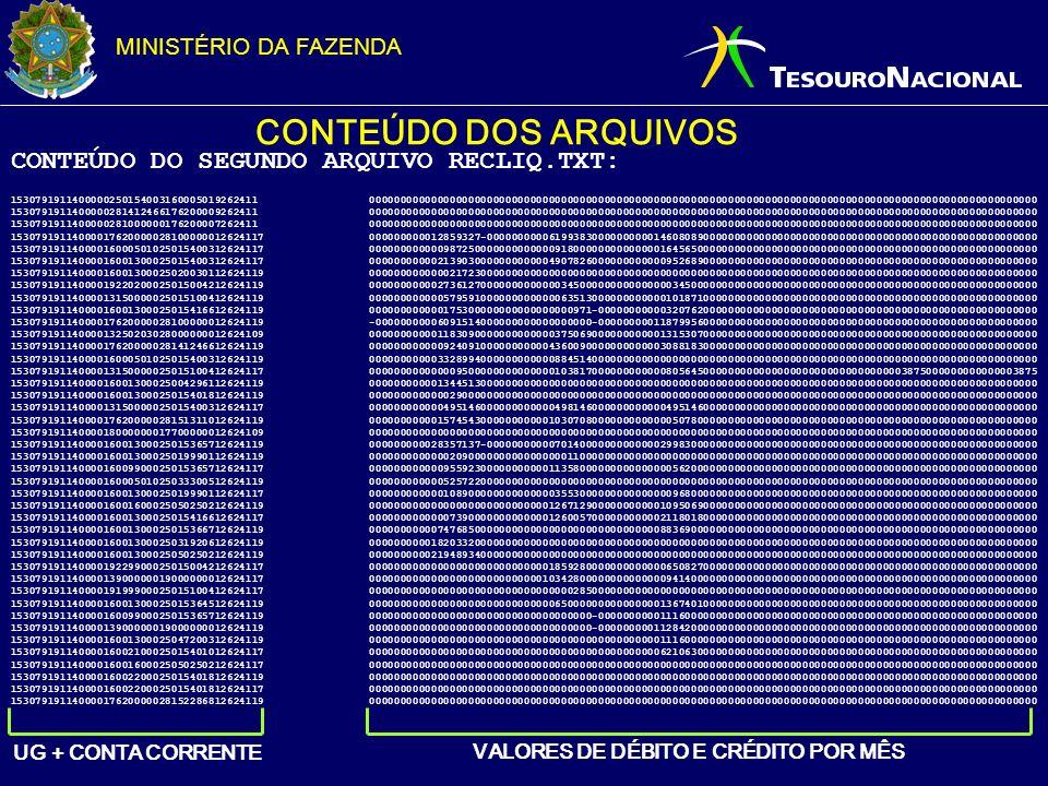 CONTEÚDO DOS ARQUIVOS CONTEÚDO DO SEGUNDO ARQUIVO RECLIQ.TXT: