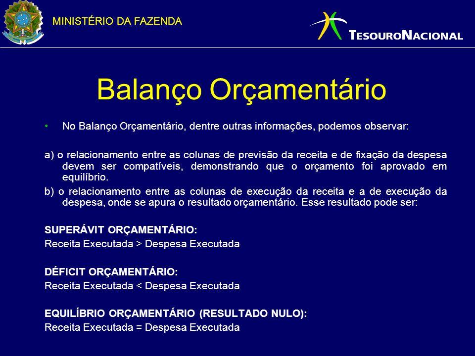 Balanço Orçamentário No Balanço Orçamentário, dentre outras informações, podemos observar: