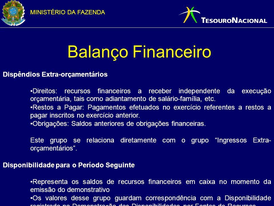 Balanço Financeiro Dispêndios Extra-orçamentários