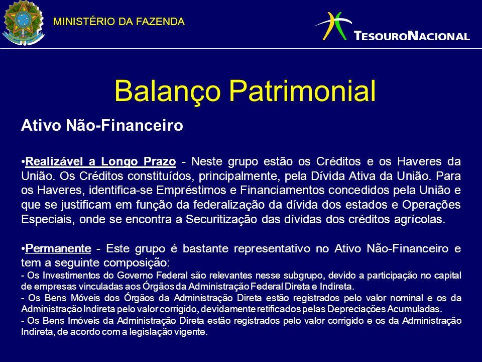 Balanço Patrimonial Ativo Não-Financeiro