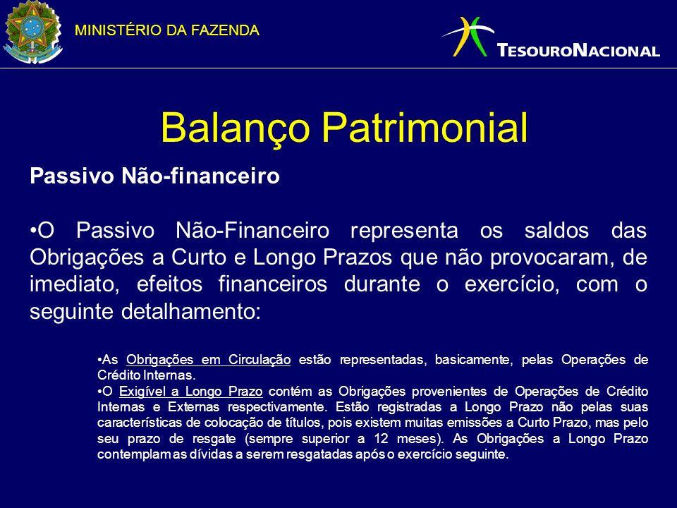 Balanço Patrimonial Passivo Não-financeiro