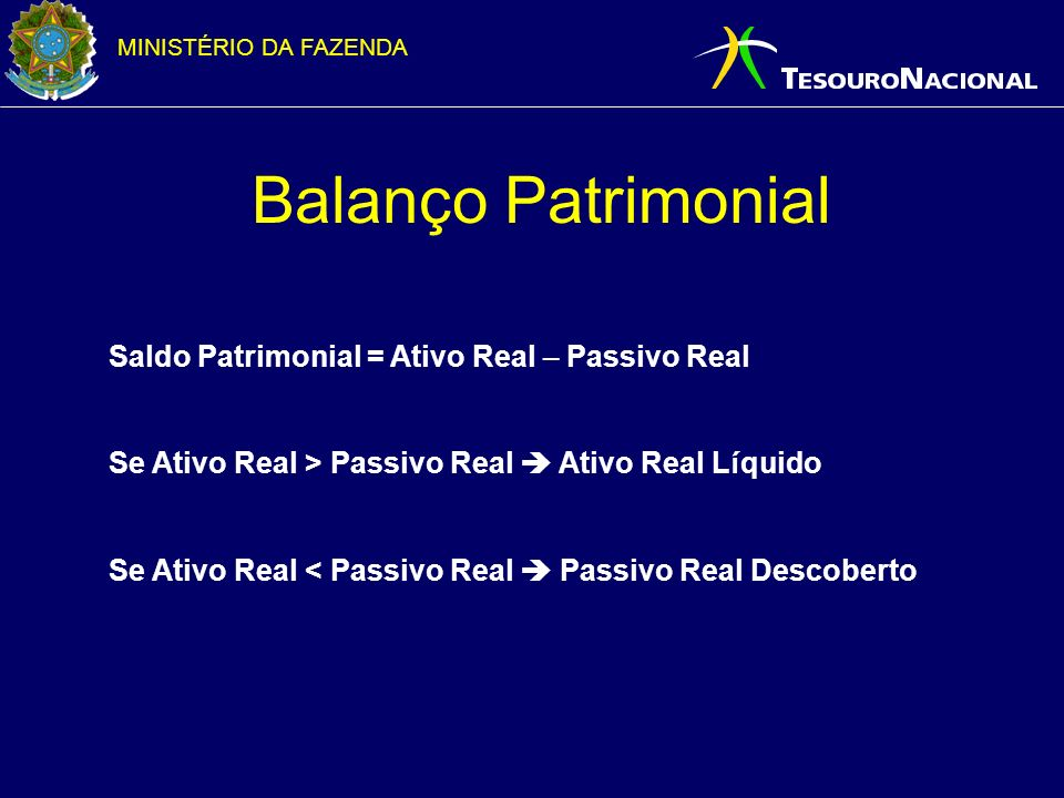 Balanço Patrimonial Saldo Patrimonial = Ativo Real – Passivo Real