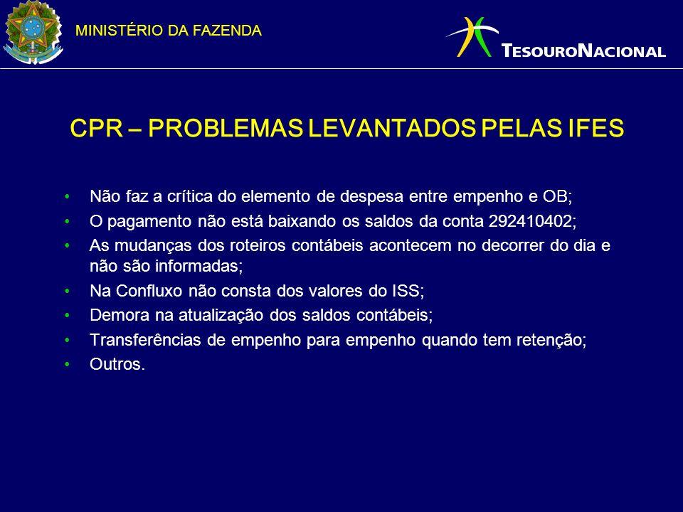 CPR – PROBLEMAS LEVANTADOS PELAS IFES