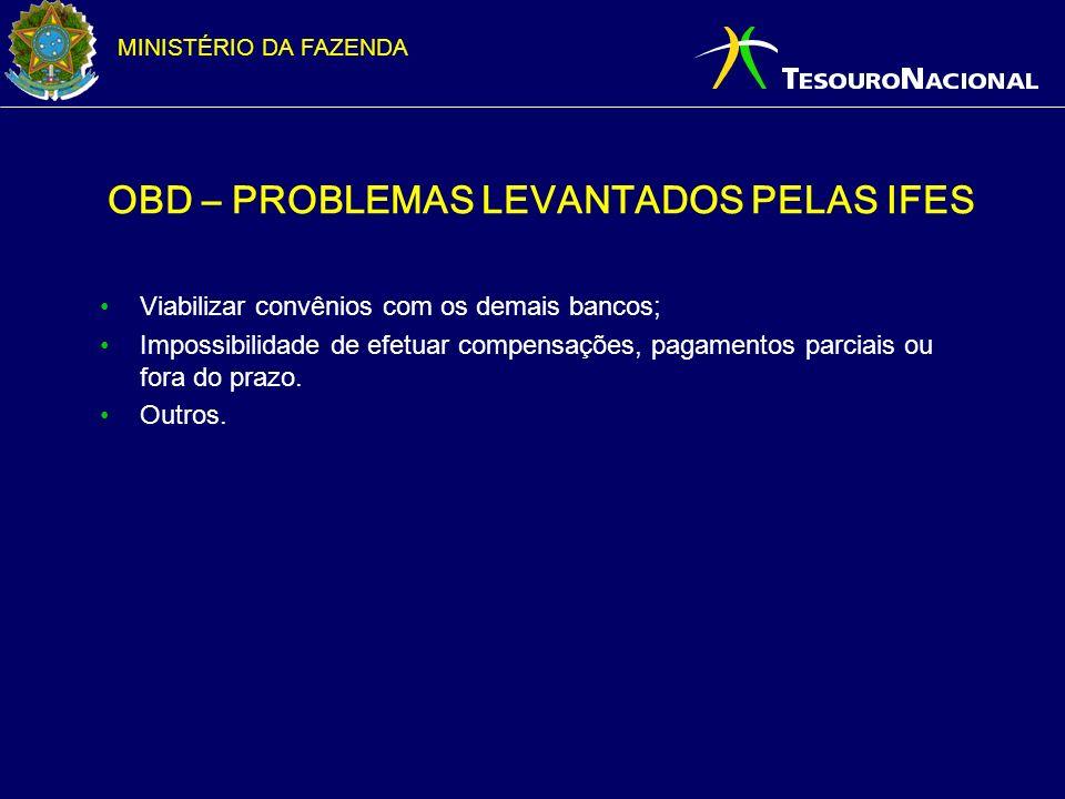 OBD – PROBLEMAS LEVANTADOS PELAS IFES