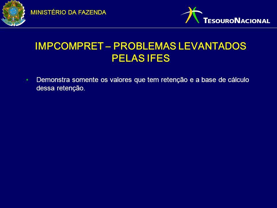 IMPCOMPRET – PROBLEMAS LEVANTADOS PELAS IFES