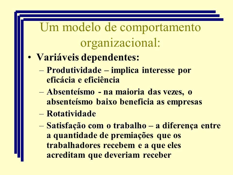 Um modelo de comportamento organizacional: